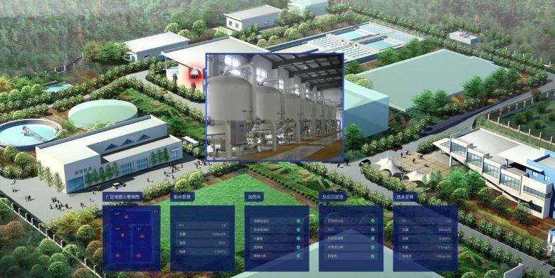 工厂3d可视化